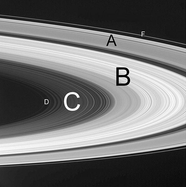 미국항공우주국(NASA)의 토성 탐사선 카시니가 찍은 토성의 다섯 고리. 이 중 B고리가 가장 밝다. - NASA 제공