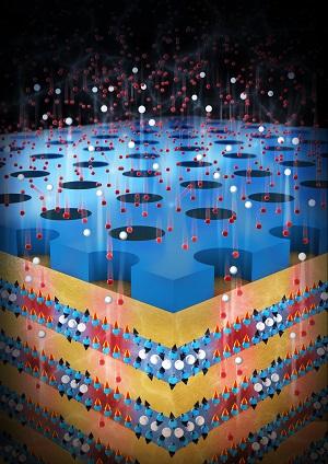 붉은 구슬은 인공격자에 가속되는 양성자를 나타내고 하얀 구슬은 산소 원자를 나타낸다. 그림과 같이 양성자를 가속시켜 원하는 영역의 산소원자만 선택적으로 제거할 수 있다. - 한국연구재단 제공
