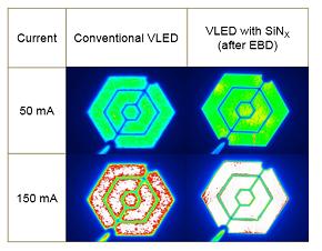 기존 LED(왼쪽)와 유리 투명전극을 적용한 LED의 밝기 비교. 신기술을 이용한 LED가 균일하게 더 밝게 빛난다. - 고려대 전기전자공학부 제공
