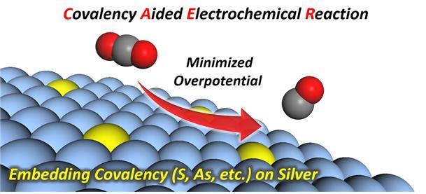 은(Ag) 입자에 황(S)을 더하자 촉매반응에 필요한 전기에너지 양이 줄어들었다. - KAIST 제공