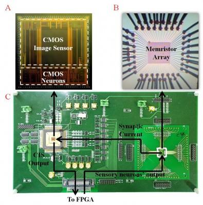 인공신경망 화상인식 시스템 세계 최초 개발