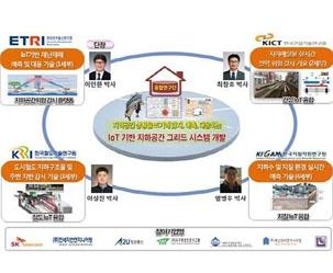 정부 출연연 '융합연구단' 2개 첫 출범