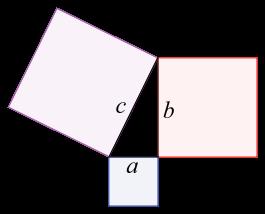 _'임의의 직각삼각형에서 그 빗변의 길이의 제곱은 나머지 두 변의 길이의 제곱의 합과 같다'는 피타고라스의 정리는 좌표평면에서 두 점 사이의 거리를 구할 때도 쓰인다. - 위키피디아 제공