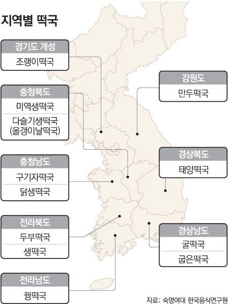 숙명여대 한국음식 연구원 제공