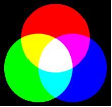 빛의 삼원색 - 위키피디아 제공