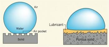 표면에 미세돌기가 있는 연잎을 모방한 표면에는 표면장력이 큰 물방울이 스미지 못하고 겉돌다 떨어져나간다. 반면 표면장력이 작은 기름방울은 묻을 수 있다(왼쪽). 반면 다공성 물질에 액체가 코팅된 벌레잡이풀 잎둘레를 모방한 표면은 액체가 물과 기름 모두에 섞이지 않을 경우 둘 다 떨어져 나간다(오른쪽).  - 네이처 제공 제공