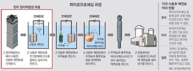 동아일보DB 제공