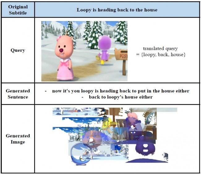 이 기계에 뽀로로 애니메이션의 특정 장면을 보여주자 스스로 자막으로 설명하고 이와 관련된 새로운 이미지도 찾아냈다.  - 서울대 컴퓨터공학과 제공