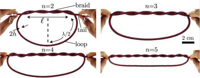 (데스킹 전) 꼬을수록 단단해지는 '매듭의 법칙' 찾았다 - 미국 매사추세츠공과대 제공