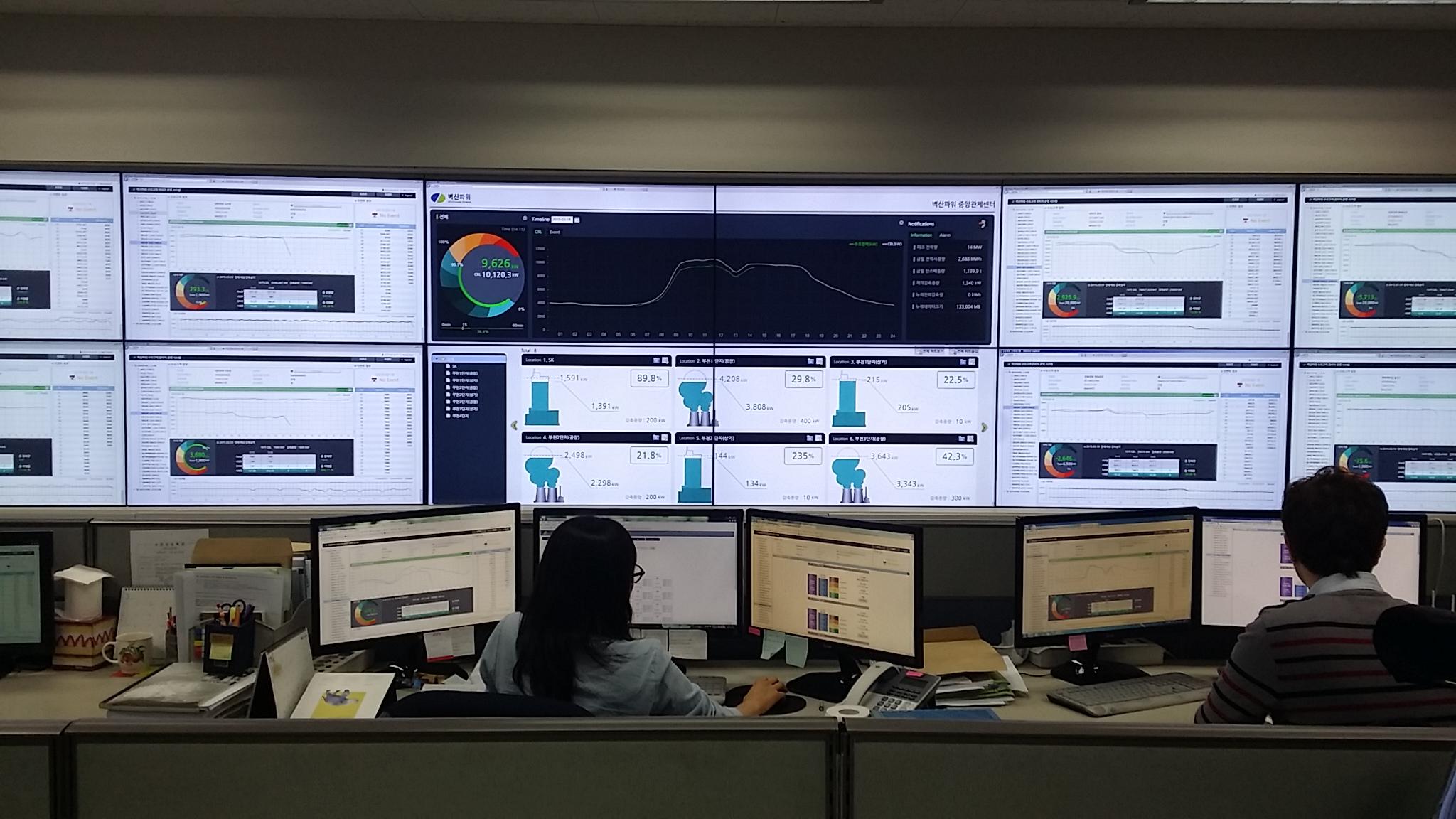 벽산파워 네트워크 운영센터NOC. 자체 개발한 에너지관리 솔루션 '에너글'을 기반으로 수요관리 서비스를 수행하고 있다. - 벽산파워 제공