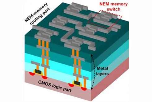 뇌처럼 작동하는 '삼차원' 반도체칩 개발