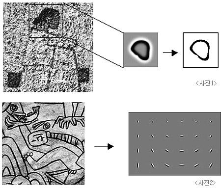 박수근 화백의 그림 속에 자주 등장하는 아낙네의 옆얼굴 모습(위)이나 이중섭 화백의 그림 속 선(아래)을 잘게 잘라 작가의 고유한 화풍으로 추출해 데이터베이스화했다. 이를 기반으로 위작으로 판결난 작품들을 분석해보니 진품과 확연한 차이가 나타났다. - 동아사이언스 제공