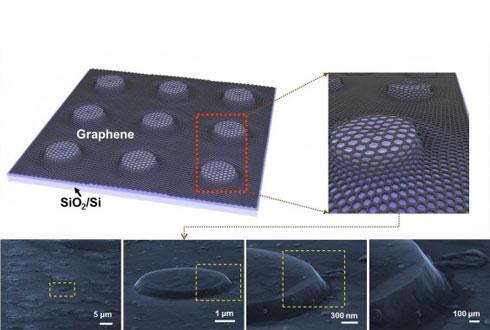 원자 한 층, 세상에서 가장 얇은 '그래핀 포장지'