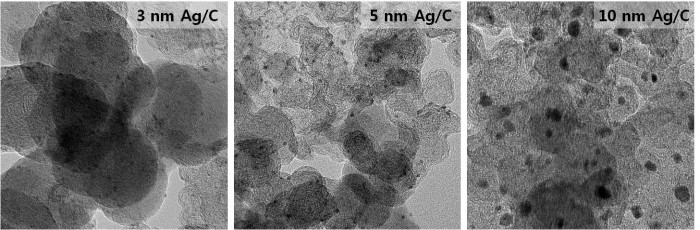 연구팀은 탄소 가루에 은 나노 입자(검은색 점)를 연결 시킨 형태의 촉매를 개발했다. 은 나노 입자를 여러 크기로 만들어 본 결과 5nm 크기에서 성능이 가장 우수하다는 사실을 발견했다. - 한국과학기술연구원 제공