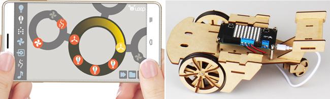 (좌)아이루프 앱, (우)아이루프 전용 보드가 탑재된 나무 키트. 왼쪽 사진 속 앱의 노란색 띠가 시계 방향으로 회전하며 아이콘을 지날 때마다 해당 아이콘에 해당하는 명령들이 실행된다. 이를 블루투스로 전송하면, 오른쪽 사진과 같은 전용 보드가 탑재된 나무 키트가 동작한다. - (주)동아사이언스 제공