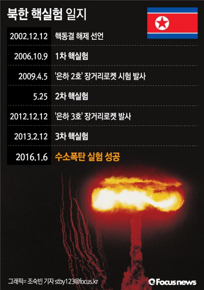 북한 핵실험 일지 - 포커스뉴스 제공