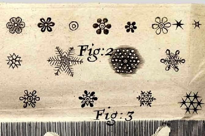 로버트 훅의 1665년 저서 '마이크로그라피아(Micrographia)'에 실린 눈결정 그림