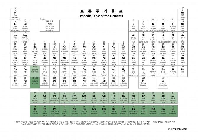 현재 주기율표의 모습. 일본이 발견한 113번 원소의 이름은 2017년 총회 이후 결정된다.  - 대한화학회 제공