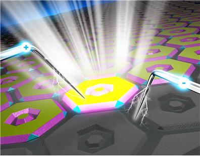 KAIST 연구진이 개발한 형마이크로 크기의 끝이 잘린 피라미드 형태의 복합 구조체. 모든 종류의 색을 소자 하나로 자유롭게 표현할 수 있다. - KAIST 제공