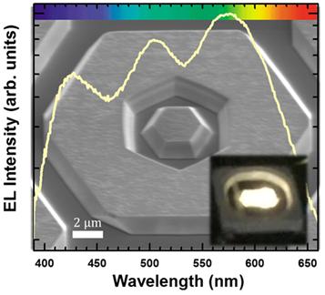 KAIST 연구진이 개발한 LED소자의 전자현미경사진 - KAIST 제공