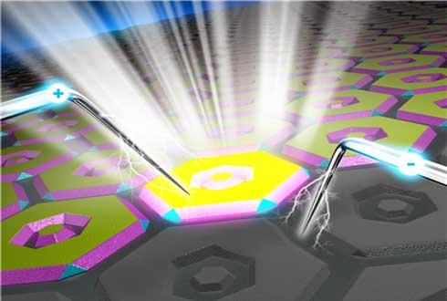 LED 소자 하나로 백색 빛 첫 개발