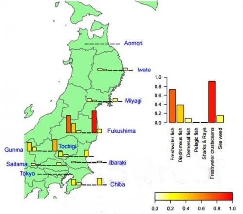 연구팀이 개발한 통계적 방법으로 각 지역별 수산물의 방사능 오염 위험도를 계산해 지도에 표시했다. 후쿠시마 인근에서 잡히는 민물고기와 민물갑각류의 위험도가 높은 것으로 나타났다.   - PNAS 제공