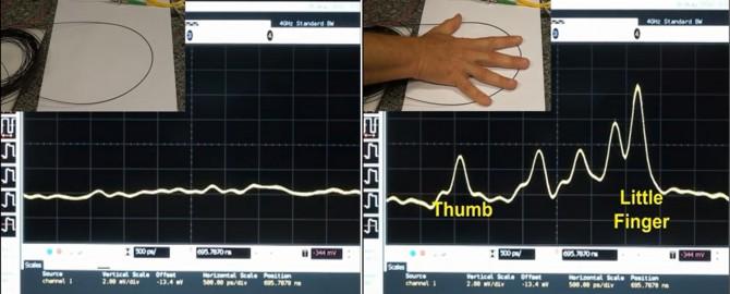 잔잔하던 광섬유에 손가락을 올려 자극을 주자 자극이 오는 부위가 그래프에 나타났다. - 로잔공대 제공