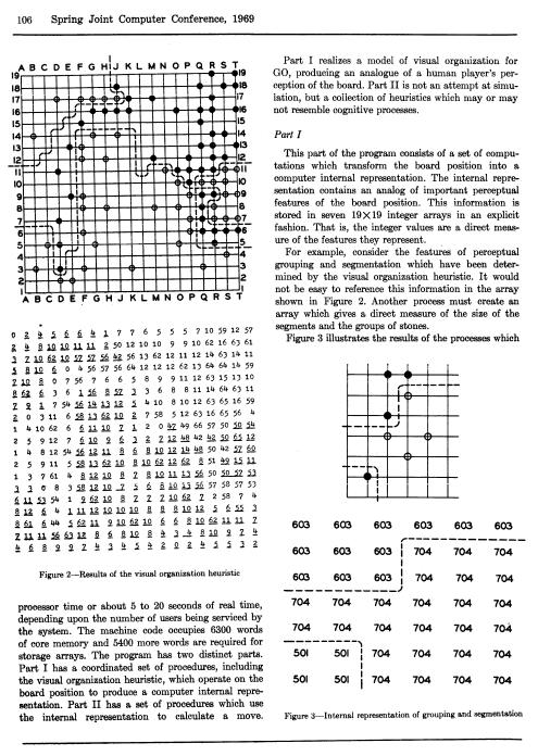 """알버트 린지 논문 """"A model of visual organization for the game of GO""""  - 알버트 린지 제공"""
