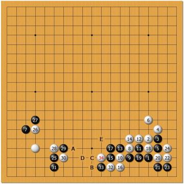 [알파고 vs 이세돌]이세돌, 제3국은 초중반에 승부 걸어라