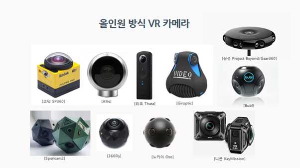 (왼쪽 상단부터 시계방향으로) 코닥SP360, Allie, 리코세타, 자이롭틱, 삼성 프로젝트 비욘드(미출시), 버블, 니콘 키미션, 노키아 오조, 360플라이, 스피어리캠2 - 코닥, 리코, 자이롭틱, 삼성, 버블, 니콘, 노키아, 360플라이, 스피어리캠 제공