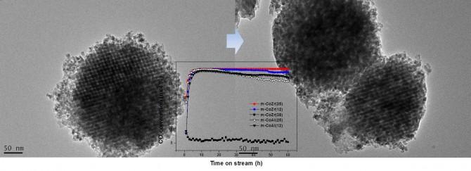 합성된 다공성 코발트 혼합산화물의 전자현미경 사진 - 성균관대 제공
