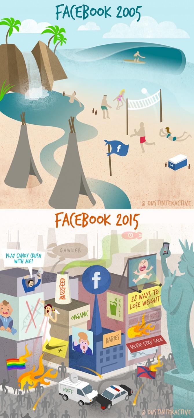 10년 사이 페이스북은 이렇게 바뀌었습니다. - Dustin Rogers Tumblr 제공