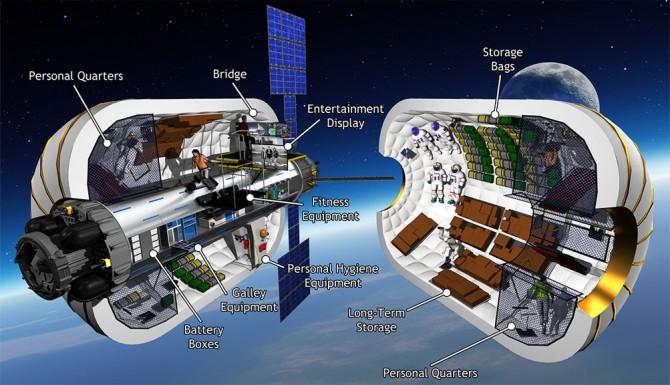 2020년 첫 민간 우주정거장이 될 대형 거주시설 'B330'. - 비글로 에어로스페이스 제공