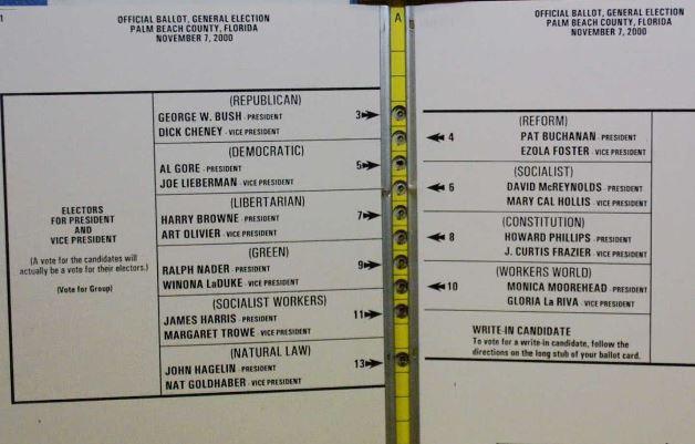 2000년 대선 당시 팜비치 카운티에서 쓰인 투표 용지