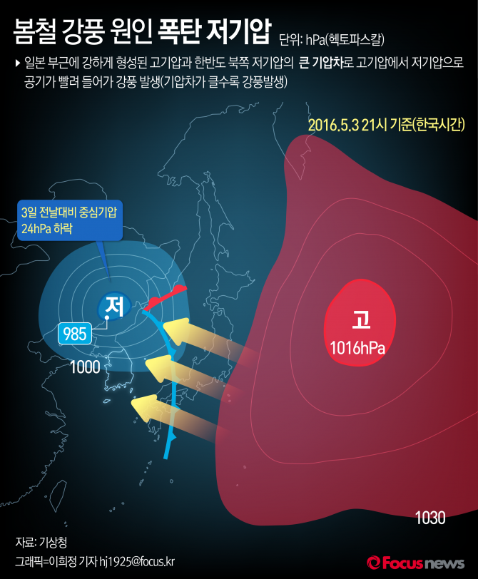 [그래픽] 봄철 강풍 원인 폭탄 저기압 - 포커스뉴스 제공