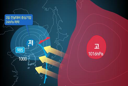 전국 강풍 특보, 봄철 바람이 강하게 부는 이유는?