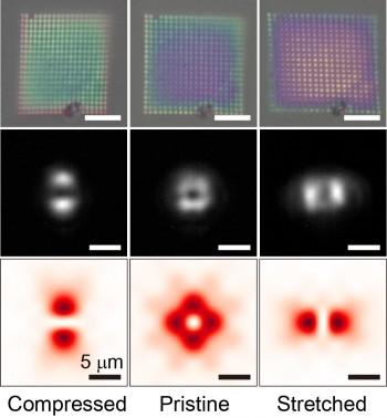 정상 상태의 나노 레이저(가운데)를 늘리자 보라빛으로 색이 변화하고(오른쪽), 압축시키면 보라빛이 줄어든다(왼쪽). - 고려대 제공