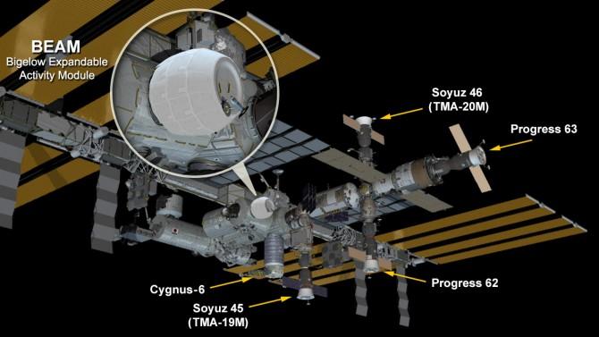 미국의 우주개발 기업 비글로 에어로스페이스가 개발한 우주 거주 시설인 '비글로의 확장 가능한 활동 모듈(BEAM)'(동그라미). 미국항공우주국(NASA)은 BEAM을 국제우주정거장(ISS)에 정상적으로 설치하는 데 성공했다고 28일 밝혔다. - NASA 제공