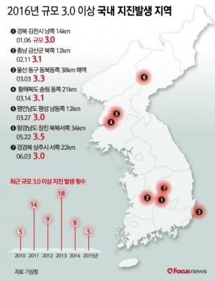 올해만 벌써 28번째…한반도 지진 안전지대 아니다