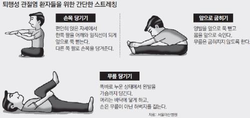 관절염에 도움이 되는 스트레칭 방법입니다. 평소에 꾸준히 하면 통증 완화에 도움이 되겠죠. - 동아일보 DB 제공