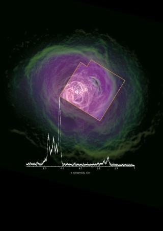일본의 X선 천체관측위성 '히토미(아스트로-H)'로 관측한 페르세우스 은하단 중심부의 X선 스펙트럼. - 네이처 제공