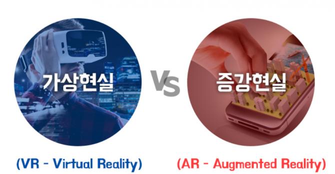 가상현실과 증강현실의 차이는 무엇? - 시앙스닷컴 제공