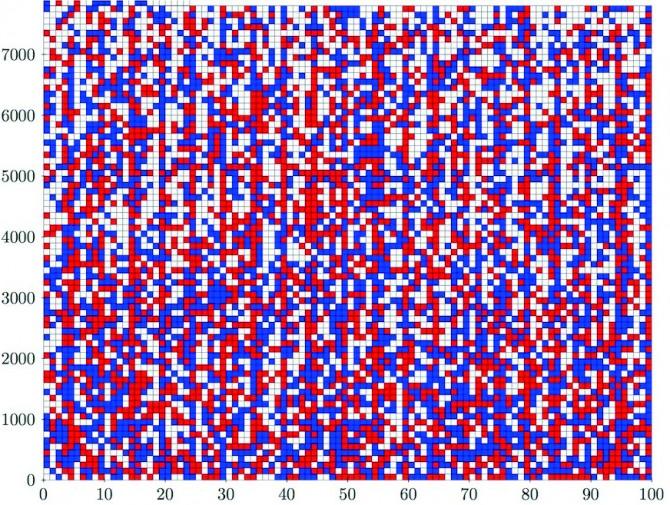 1~7824까지의 수에서 피타고라스 수 세 개가 모두 같은 색으로 나타내지 않게 색칠하는 방법 중 한 가지. - Marjin heule 제공