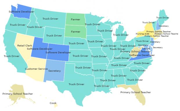 2014년 기준 미국 각 주별 가장 종사자가 많은 직업. 대부분 주에서 트럭 운전사가 가장 많음을 알 수 있다 - NPR 제공