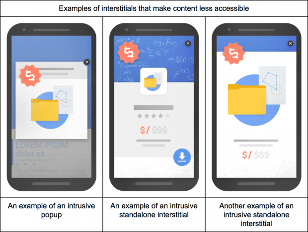 구글이 좋지 않은 사례로 제시한 모바일 광고 형태들 - Search Engine Land 제공