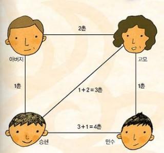 수학동아 2010년 9월호 (주)동아사이언스 제공
