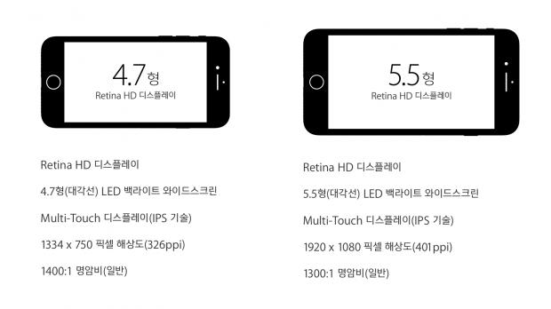 화면 크기에 따라 풀HD와 HD를 구분해서 고르면 됩니다. 5인치가 넘으면 되도록 풀HD 해상도를 고르는 게 좋습니다.  - 애플 제공