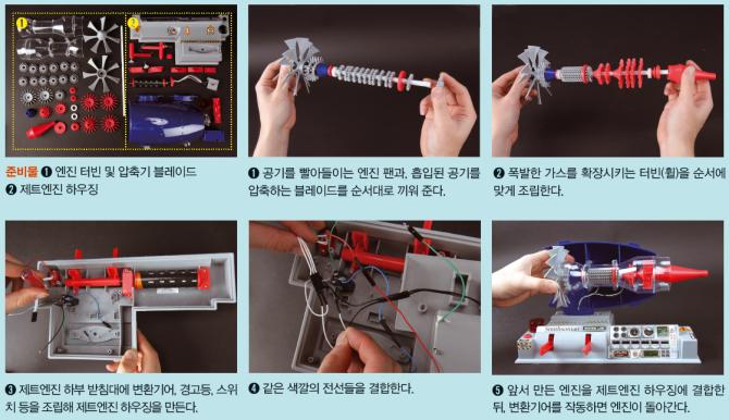제트엔진 모형 만들기 - 서동준, 정한길 제공