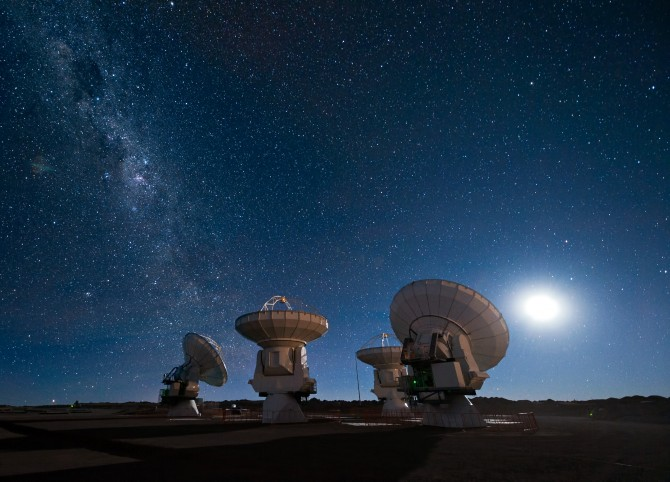 전파망원경을 이용해 외계 지적 생명체의 신호를 찾는 프로그램이 실제로 있었지만, 수십 년간 성과는 없었다. 이런 상황에서 외계생명체를 연구할 가장 좋은 방법은 생명체가 살 만한 행성을 찾는 것이다. - ESO 제공