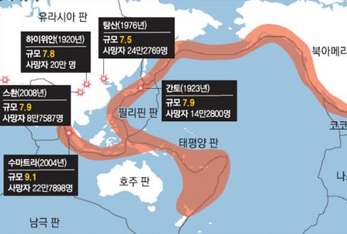 한국 판 경계면 아니라 다행? '불의 고리' 밖 지진피해 더 컸다